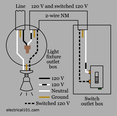 double pole single throw wiring diagram with 1 2 Outlet By Switch Wiring Diagram on Switches moreover 3 Single Pole Switch Diagram together with SPST Relay Wiring Diagram also Wiring Diagram Chevy Caprice together with 5 Wire Relay Wiring Diagram For Door Lock.