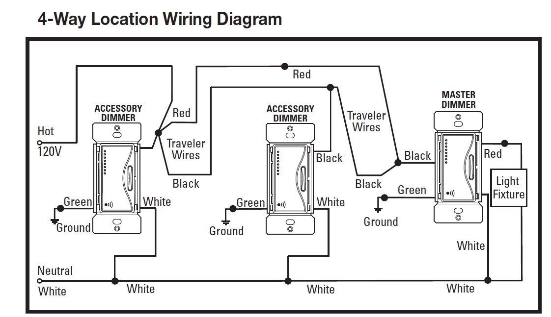 lutron maestro 4 way wiring diagram regarding lutron 4 way dimmer wiring diagram lutron dimmer switch wiring diagram wiring diagram simonand 3 way dimmer wiring diagram at soozxer.org