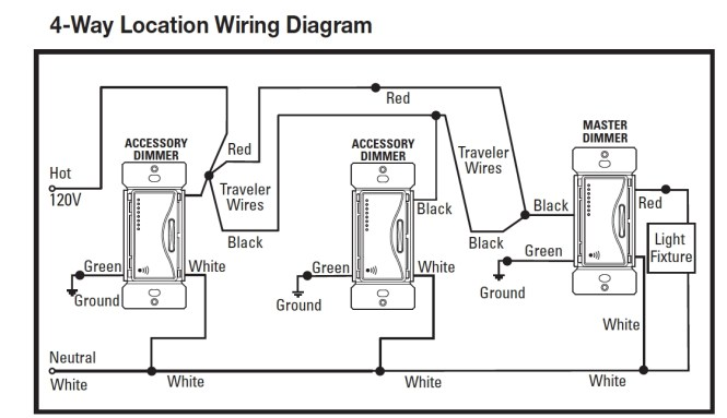 Appealing Lutron Maestro Dimmer Wiring Diagram Photos Diagram – Light Fixture Dimmer Wire Diagram