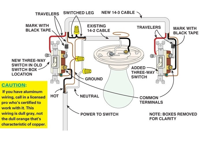 lutron wiring diagram car wiring diagram download moodswings co in lutron 3 way switch wiring diagram?resize\=665%2C475\&ssl\=1 makita 9227c wiring diagram gandul 45 77 79 119  at nearapp.co