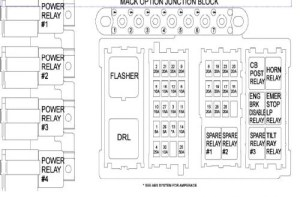 2004 Mack Cx613 Wiring Diagrams | Fuse Box And Wiring Diagram
