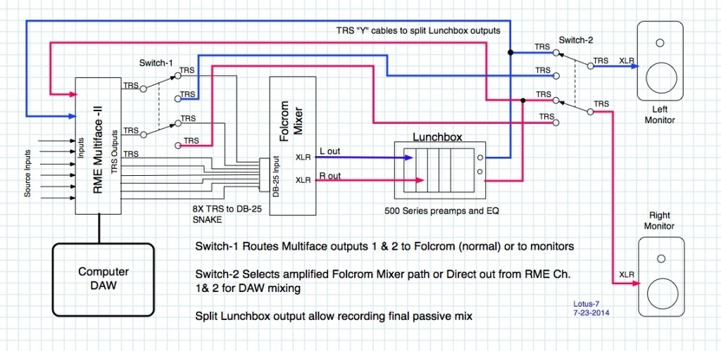 neutrik speakon connector wiring diagram with neutrik speakon connector wiring diagram?resize\\\\\\\=665%2C324\\\\\\\&ssl\\\\\\\=1 snatch block diagrams the tree of life diagram \u2022 wiring diagrams Basic Electrical Wiring Diagrams at gsmx.co