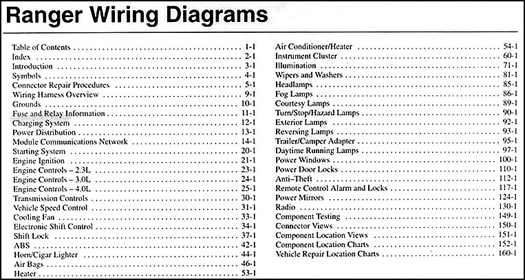 panel wiring diagram moreover 1999 ford ranger ignitionwiring for 1999 ford explorer electrical wiring diagram ford ranger suspension diagram