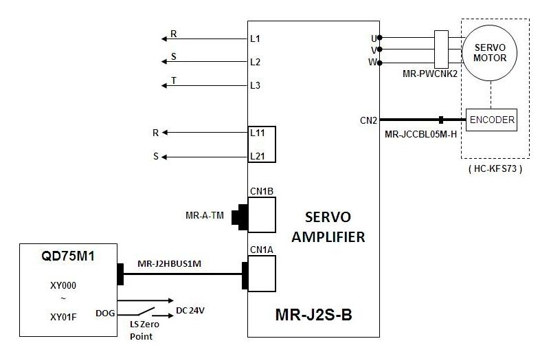 plc and scada servo motor within mitsubishi plc wiring diagram mitsubishi lossnay wiring diagram on mitsubishi download wirning mitsubishi mr slim wiring diagram at gsmportal.co