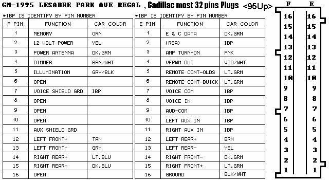 radio wiring diagram for 2004 chevy avalanche chevrolet regarding 2004 chevy impala radio wiring diagram stereo wiring diagram for 2002 chevy silverado chevrolet wiring 2004 chevy silverado wiring diagram at crackthecode.co