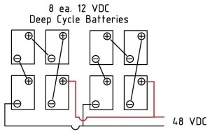 48V Battery Bank Wiring Diagram | Fuse Box And Wiring Diagram