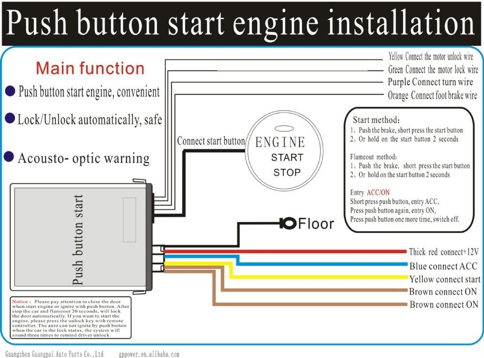 Wiring diagram of motorcycle alarm system somurich wiring diagram of motorcycle alarm system fantastic wiring a motorcycle photos electrical circuit diagram asfbconference2016 Choice Image