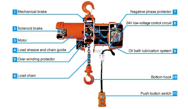 ton yale hoist wiring diagram for electric quick start guide of 2 ton  budget hoist wiring