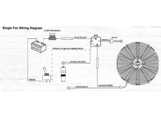 standard electric fan wiring diagram how to wire electric fan pertaining to electric fan wiring diagram?resize\\\\\\\=640%2C480\\\\\\\&ssl\\\\\\\=1 electric radiator fan wiring diagram electric wiring diagrams  at edmiracle.co