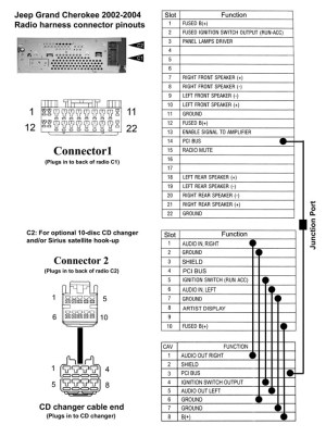 1993 Jeep Grand Cherokee Radio Wiring Diagram | Fuse Box