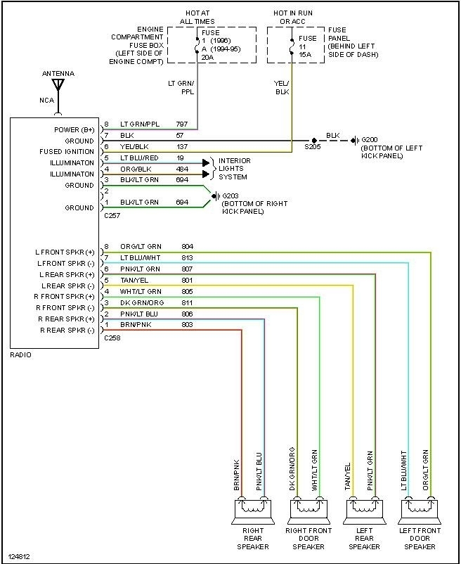 stereo wiring diagram ford powerstroke diesel forum for ford radio wiring diagram 1997 ford f250 fuse box diagram ford how to wiring diagrams 1995 ford f250 fuse box diagram at gsmportal.co