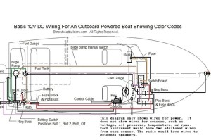 1989 Bass Tracker Pro 17 Wiring Diagram | Fuse Box And