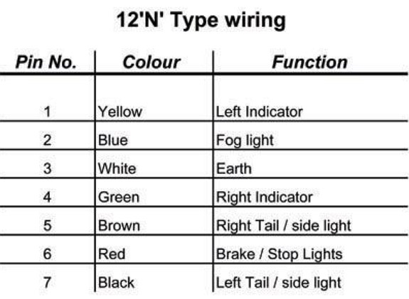 towbar wiring diagram 12n wiring diagrams for 7 pin 12n n type with 12n wiring diagram?resize\\\\\\\\\\\\\\\=575%2C421\\\\\\\\\\\\\\\&ssl\\\\\\\\\\\\\\\=1 vw transporter t5 towbar wiring diagram the best wiring diagram 2017 vw caddy tow bar wiring diagram at crackthecode.co
