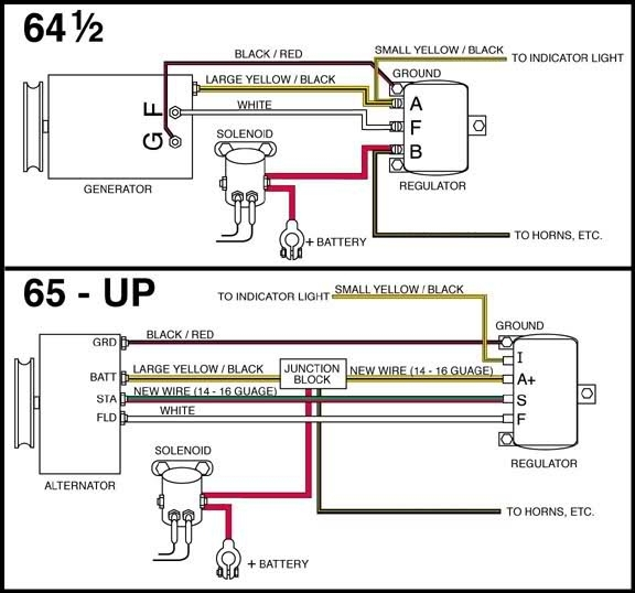 voltage regulator wiring schematic alternator wiring diagrams and with regard to external regulator alternator wiring diagram?resize\\\=576%2C538\\\&ssl\\\=1 wiring diagram of alternator to battery wiring diagram simonand automotive alternator wiring diagram at bakdesigns.co
