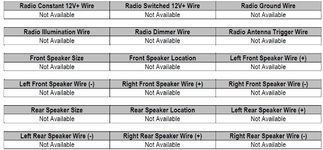 vw polo 2000 radio wiring diagram wiring diagram intended for 2000 vw passat wiring diagram 1970 vw radio wiring 1968 vw wiring schematic \u2022 205 ufc co 2003 oldsmobile alero radio wiring diagram at fashall.co