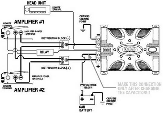 car stereo amp wiring diagram car stereo color wiring