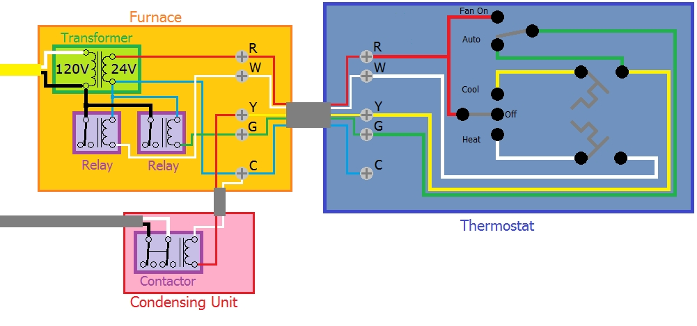 Home Ac Thermostat Wiring Diagram