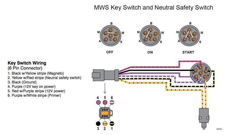 wiring boat key switch wiring diagram images database amornsak co intended for 4 wire ignition switch diagram?resize\\\\\\\\\\\\\\\=665%2C395\\\\\\\\\\\\\\\&ssl\\\\\\\\\\\\\\\=1 indak switch wiring diagram indak fan switch wiring diagram indak ignition switch diagram wiring schematic at mifinder.co