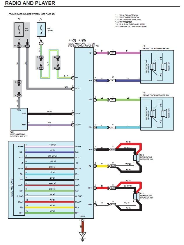 wiring diagram 2000 ford ranger xlt ireleast readingrat throughout 1998 ford ranger radio wiring diagram 2000 ford ranger radio wiring diagram 2000 wiring diagrams  at gsmportal.co