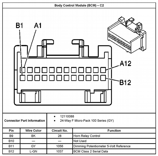 wiring diagram 2003 chevy silverado chevrolet automotive wiring within 2003 chevy silverado wiring diagram murphy m310 wiring harness schematic diagram wiring diagrams for  at reclaimingppi.co