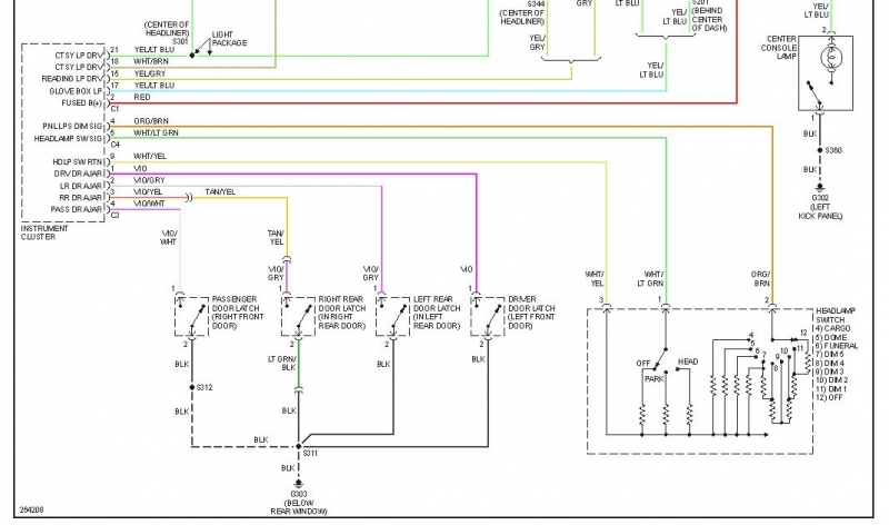 wiring diagram 2003 dodge ram 3500 comvt throughout dodge ram trailer wiring diagram?resize\\\=665%2C392\\\&ssl\\\=1 2012 dodge ram 3500 trailer wiring diagram 2012 wiring diagrams 2014 ram radio wiring diagram at edmiracle.co