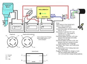 24 Volt Trolling Motor Wiring Diagram | Fuse Box And