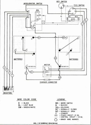 Ez Go Electric Golf Cart Wiring Diagram | Fuse Box And Wiring Diagram