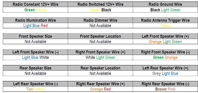 wiring diagram for 2007 ford taurus radio wiring free wiring intended for 2003 ford taurus radio wiring diagram 2005 chrysler 300 stereo wiring diagram chrysler schematics and 2007 chrysler 300 radio wiring diagram at reclaimingppi.co