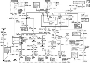 Fuse Box And Wiring Diagram  Part 2