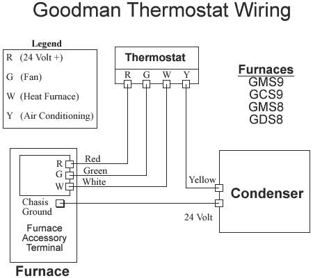 wiring diagram for a furnace thermostat wire a thermostat wiring regarding hvac thermostat wiring diagram?resize\=450%2C400\&ssl\=1 st1208133p wiring diagram 1966 mustang wiring diagram \u2022 wiring panasonic cq-c5301u wiring diagram at reclaimingppi.co