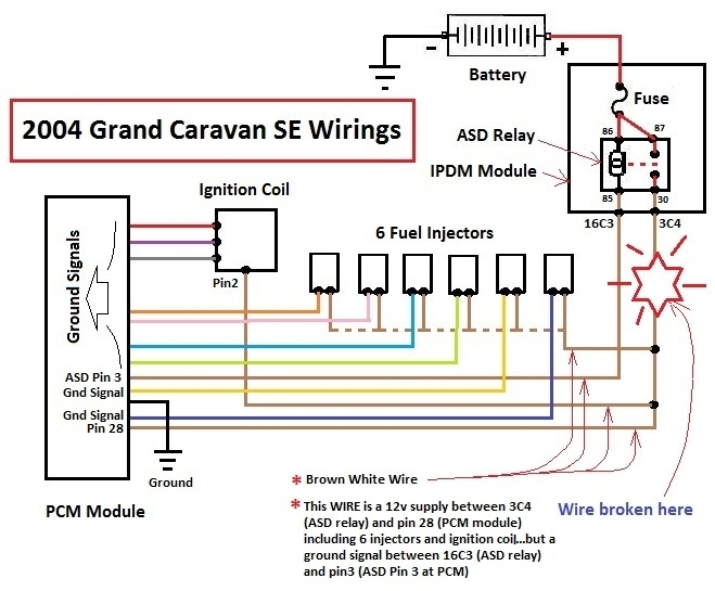 2002 chrysler town and country 3 8 wiring diagram wiring diagram 2002  chrysler town and country wiring diagram 3 8 v6 best 2008 town country  electrical