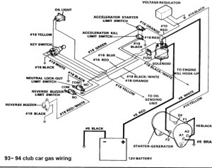 93 Club Car Wiring Diagram | Fuse Box And Wiring Diagram