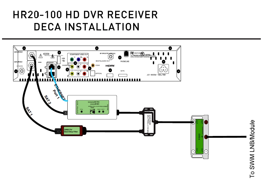 wiring diagram for directv whole home dvr wiring diagram direct tv cable connection diagram directv rvu wiring diagram #7