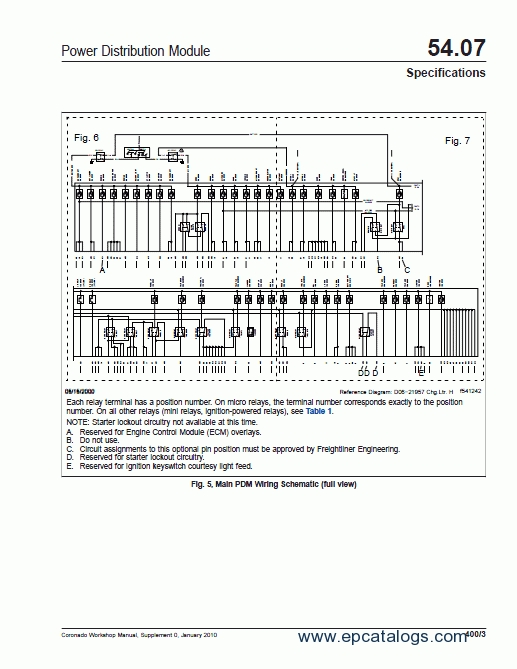 wiring diagram for freightliner columbia 2007 yhgfdmuor with 2007 freightliner electrical wiring diagrams freightliner engine diagram on freightliner download wirning diagrams  at soozxer.org