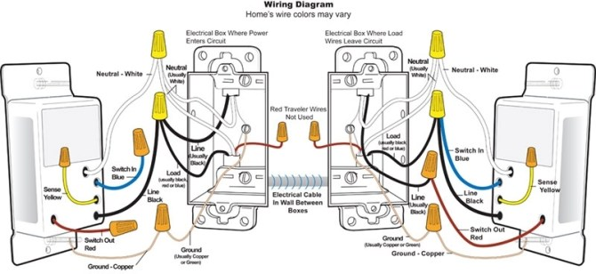 diagram wiring diagram for lutron 3 way dimmer switch full