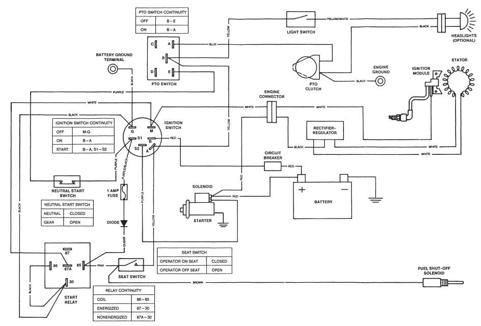 wiring diagram john deere l120 schematics schematic alexiustoday regarding john deere wiring diagram?resize\\\=665%2C451\\\&ssl\\\=1 20 hp briggs and stratton wiring diagram hecho wiring diagrams  at fashall.co