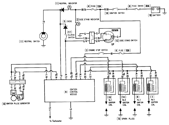 wiring diagram on 1998 honda accord the wiring diagram inside 2000 honda cr v ignition wiring diagram 1999 honda crv distributor wiring diagram honda wiring diagram 1999 honda crv distributor wiring diagram at nearapp.co