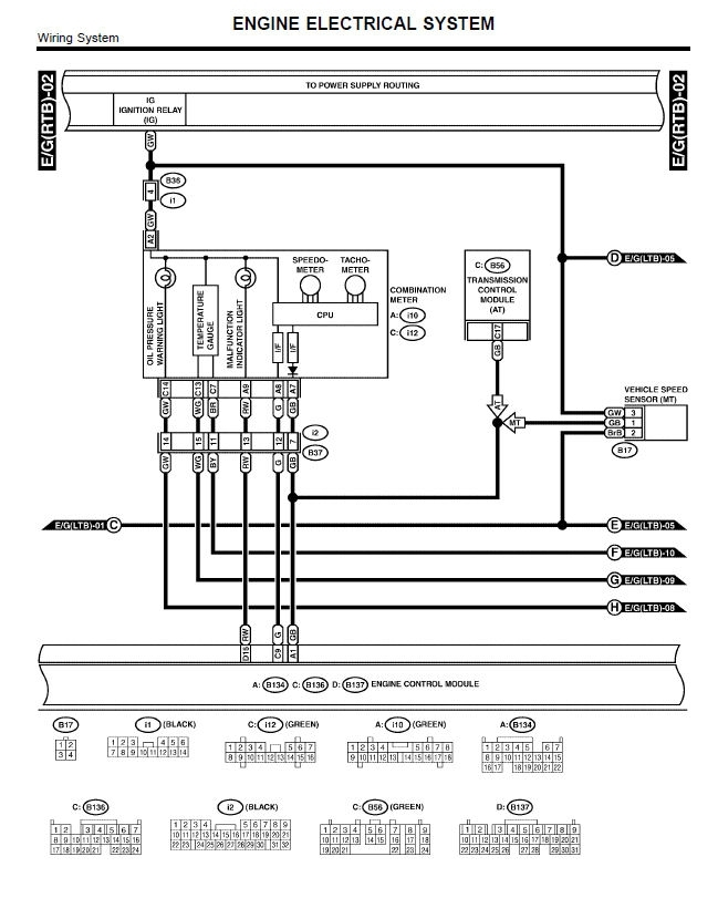 Subaru Horn Wiring Diagram Search For Wiring Diagrams