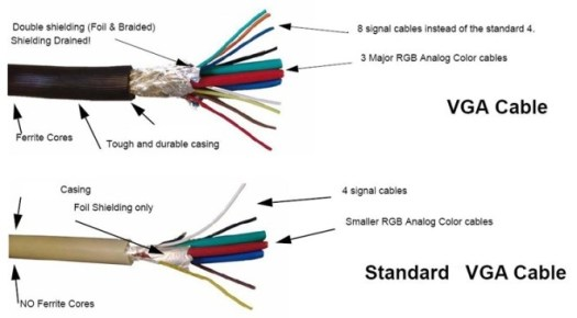 Hdmi To Rca Cable Wiring Diagram – Periodic & Diagrams Science