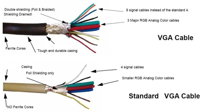 Vga To Vga Wiring Diagram - Wiring Diagrams Hdmi To Av Cable Wiring Diagram on