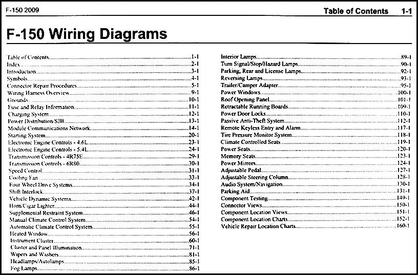 wiring diagrams for 2010 ford f150 the wiring diagram intended for 1998 ford f150 radio wiring diagram 1998 ford f150 wiring harness diagram ford wiring diagram schematic 1993 F150 at n-0.co