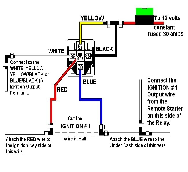 boat ignition switch wiring diagram & full size of wiring diagrams pollak 192 3 ignition switch at Pollak Ignition Switch Wiring Diagram