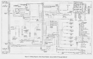 2001 Freightliner Electrical Wiring Diagrams | Fuse Box