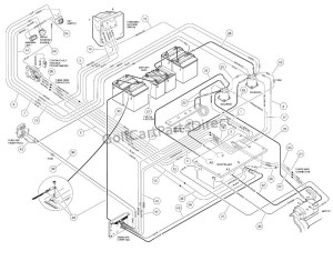 Club Car Ds Gas Wiring Diagram | Fuse Box And Wiring Diagram