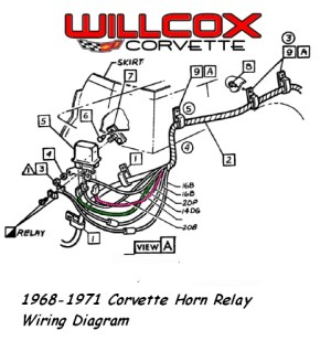 1969 Camaro Horn Relay Wiring Diagram | Fuse Box And