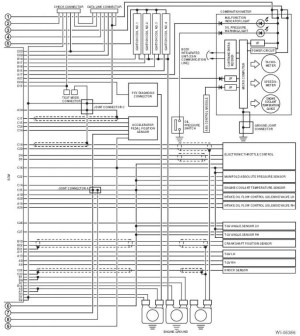 2003 Subaru Forester Wiring Diagram | Fuse Box And Wiring