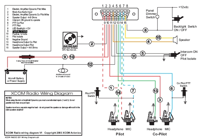 nissan quest stereo wiring diagram wiring diagrams 2006 Nissan Altima Radio Wiring Diagram