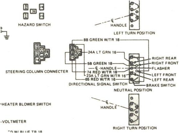 74 cj5 jeep wire diagram  u2022 wiring diagram for free