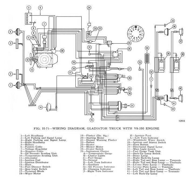 Amusing International Navistar Maxxforce 10 Wiring Diagrams ...
