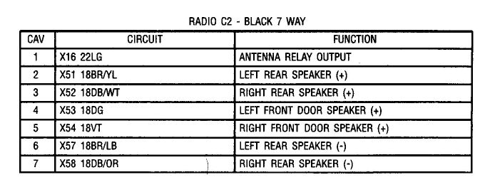 2000 dodge ram stereo wiring harness dodge wiring diagram for cars throughout 2009 dodge ram wiring diagram?resize\\\\\\\=665%2C261\\\\\\\&ssl\\\\\\\=1 dodge ram speaker wiring diagram dodge wiring diagrams 2004 dodge neon radio wiring diagram at panicattacktreatment.co